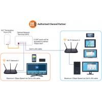 M1 Business Fibre Broadband