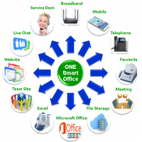 ONE Smart Office